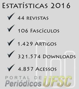 Resume os principais dados estatísticos do Portal de Periódicos UFSC